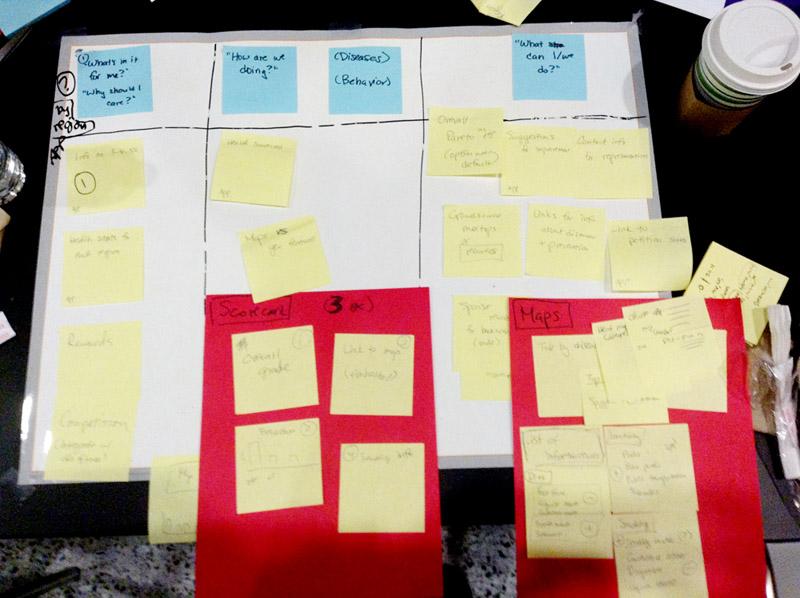 Image of user flow brainstorming