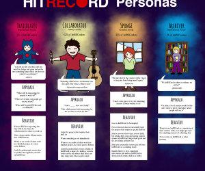 Image of hitRECorder personas