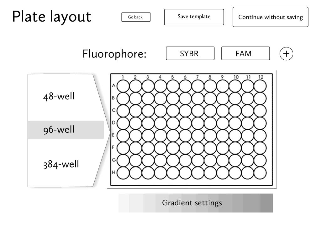 Plate layout screen, with additional options clearly accessible